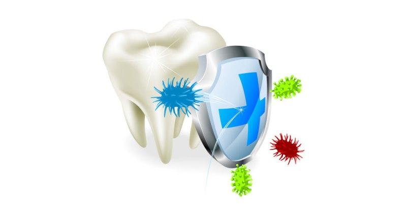 فلوراید هم به صورت خوراکی و هم به صورت موضعی در استحکام دندان ها موثر است. این یک ماده طبیعی موجود در پوسته زمین بوده و به طور گسترده در طبیعت پراکنده است .