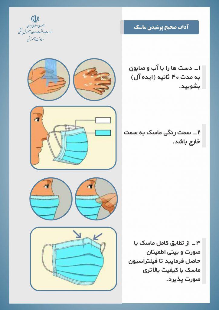 آداب صحیح پوشیدن ماسک - کرونا ویروس -covid-19