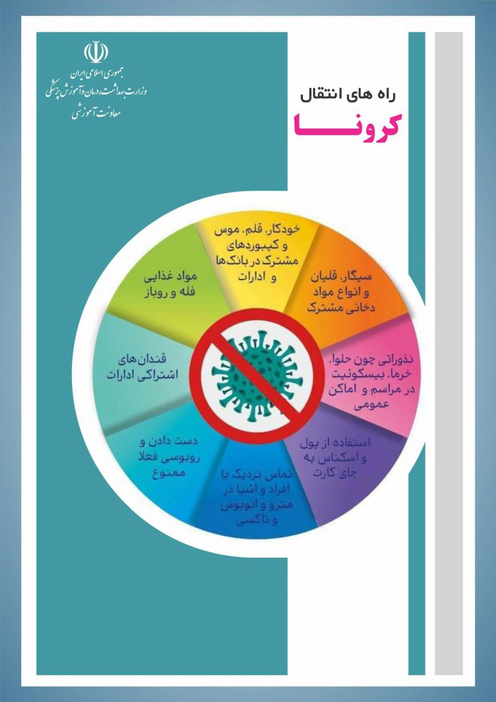 راه های انتقال کرونا - کرونا ویروس -covid-19